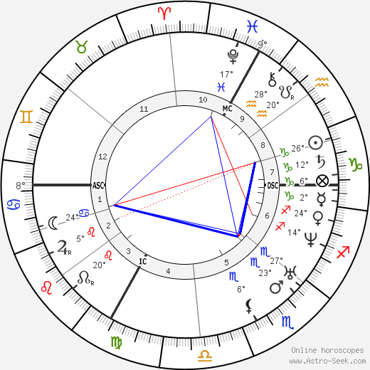 Georges Darboy birth chart, biography, wikipedia 2020, 2021