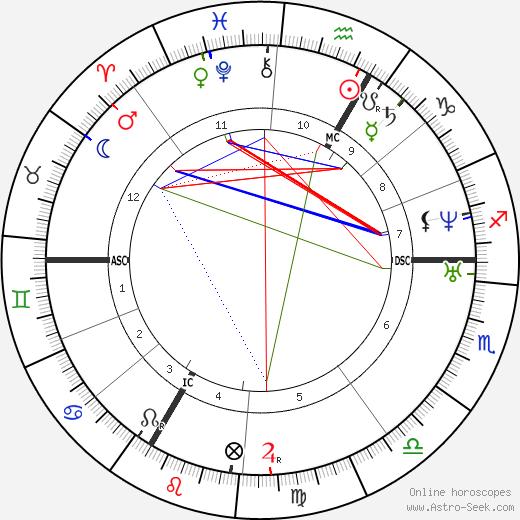 Cornélie Falcon astro natal birth chart, Cornélie Falcon horoscope, astrology