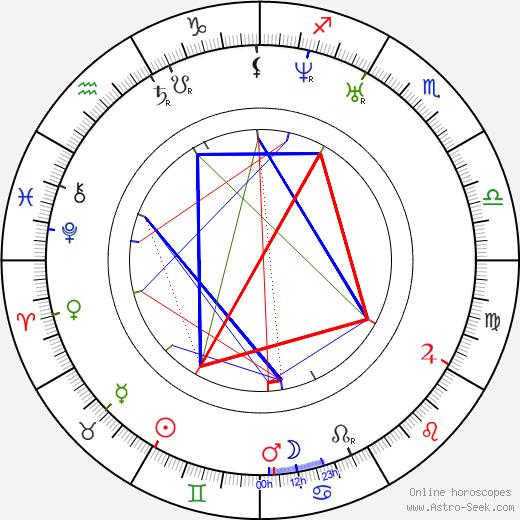 Joseph Louis Lambot tema natale, oroscopo, Joseph Louis Lambot oroscopi gratuiti, astrologia