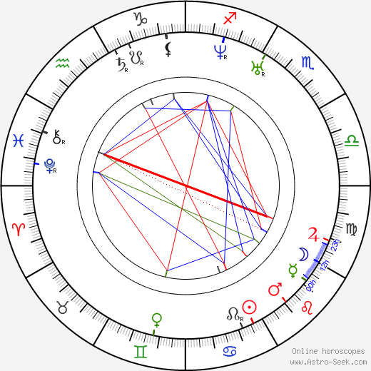 Samuel Colt tema natale, oroscopo, Samuel Colt oroscopi gratuiti, astrologia