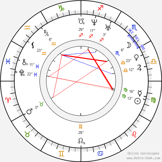 Jan Perner birth chart, biography, wikipedia 2019, 2020