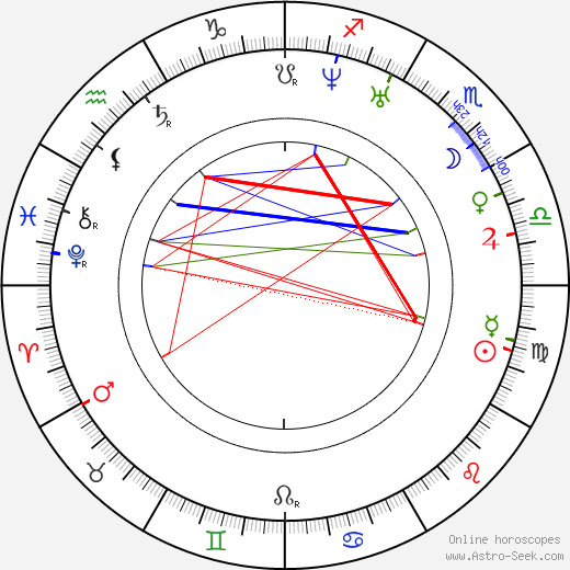 Jan Perner birth chart, Jan Perner astro natal horoscope, astrology
