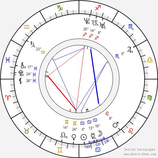Louis Bignon birth chart, biography, wikipedia 2019, 2020