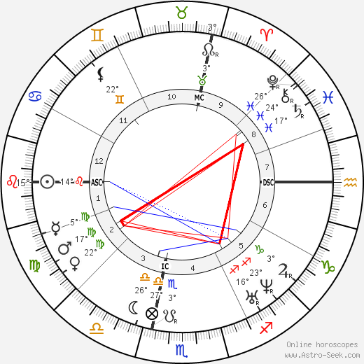 Joseph Roumanille birth chart, biography, wikipedia 2019, 2020