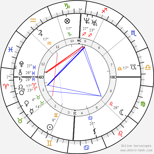Walt Whitman birth chart, biography, wikipedia 2019, 2020