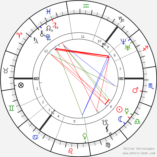 Енни Линд Jenny Lind день рождения гороскоп, Jenny Lind Натальная карта онлайн