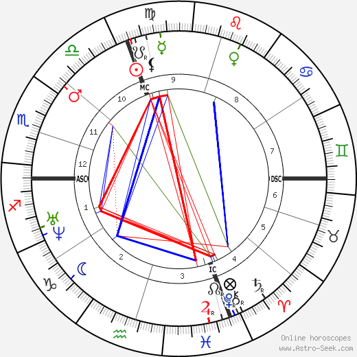 Emile Augier astro natal birth chart, Emile Augier horoscope, astrology