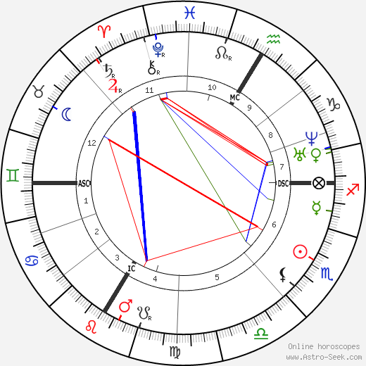Jean-Baptiste Weckerlin astro natal birth chart, Jean-Baptiste Weckerlin horoscope, astrology