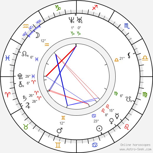 Mary Baker Eddy birth chart, biography, wikipedia 2019, 2020