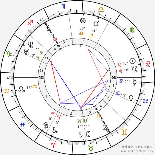 Jacob Moleschott tema natale, biography, Biografia da Wikipedia 2020, 2021
