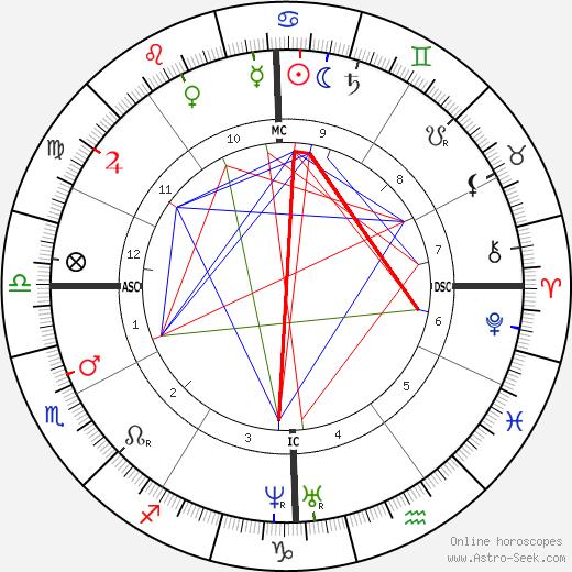 Stephen Foster tema natale, oroscopo, Stephen Foster oroscopi gratuiti, astrologia