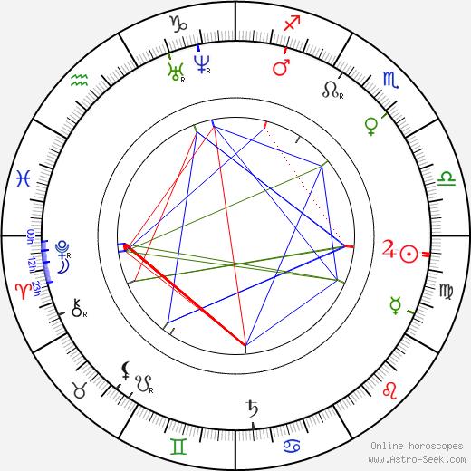 Bernhard Riemann tema natale, oroscopo, Bernhard Riemann oroscopi gratuiti, astrologia