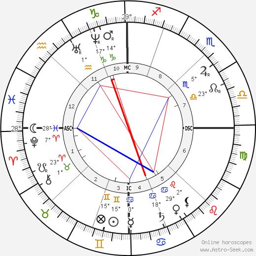 Claude Sosthene Grasset tema natale, biography, Biografia da Wikipedia 2020, 2021