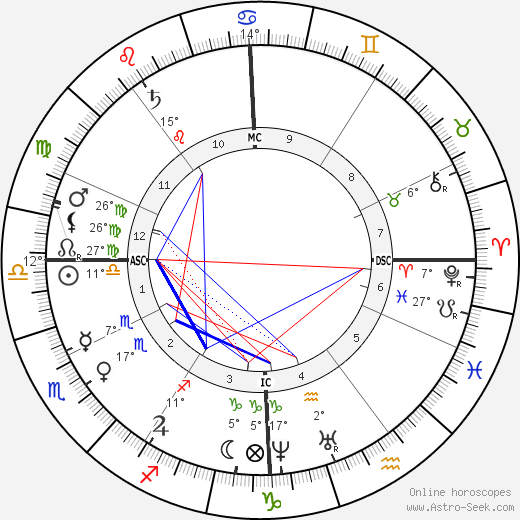 Chester A. Arthur birth chart, biography, wikipedia 2019, 2020