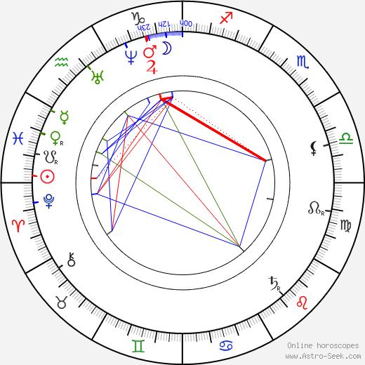 Daniel Chonqadze tema natale, oroscopo, Daniel Chonqadze oroscopi gratuiti, astrologia