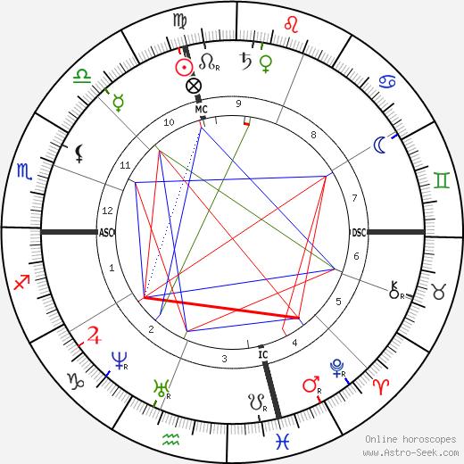 Georgiana Frances Adams astro natal birth chart, Georgiana Frances Adams horoscope, astrology
