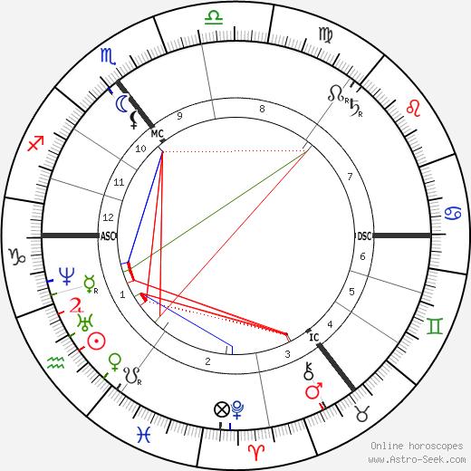 John Morrissey день рождения гороскоп, John Morrissey Натальная карта онлайн
