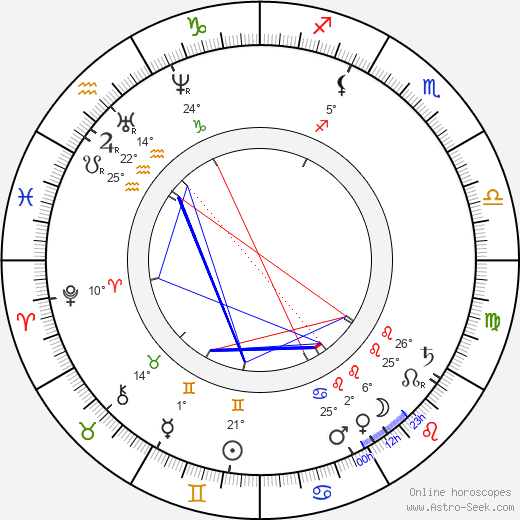 James Clerk Maxwell birth chart, biography, wikipedia 2018, 2019
