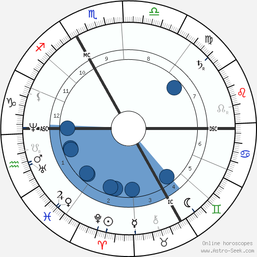 Jules Ferry wikipedia, horoscope, astrology, instagram