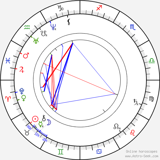 Josef Lev astro natal birth chart, Josef Lev horoscope, astrology