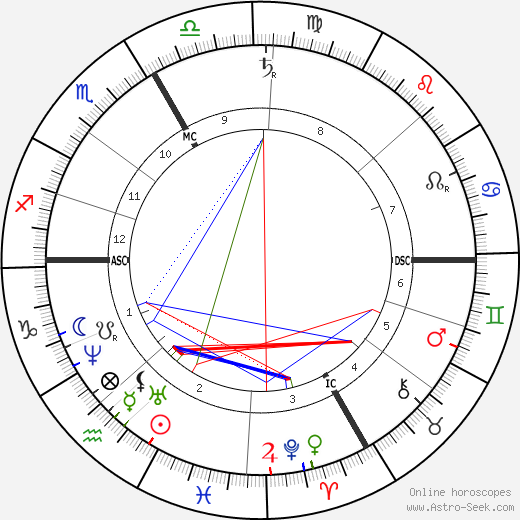Pierrette Favart astro natal birth chart, Pierrette Favart horoscope, astrology