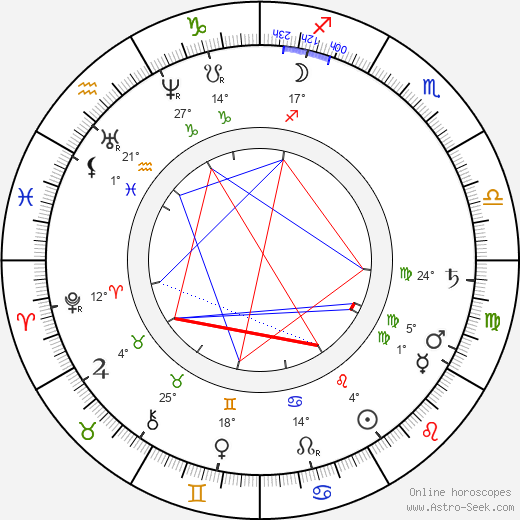 Gustav Pfleger Moravský birth chart, biography, wikipedia 2019, 2020