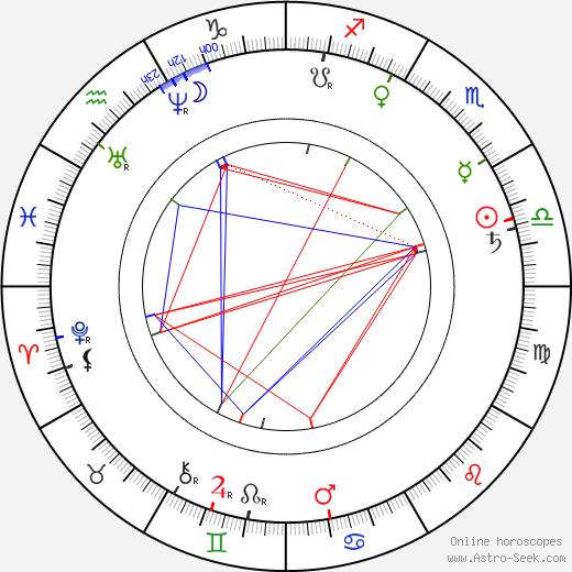 Алексис Киви Aleksis Kivi день рождения гороскоп, Aleksis Kivi Натальная карта онлайн