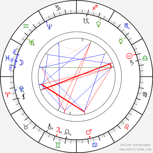 Anatole de Baudot tema natale, oroscopo, Anatole de Baudot oroscopi gratuiti, astrologia