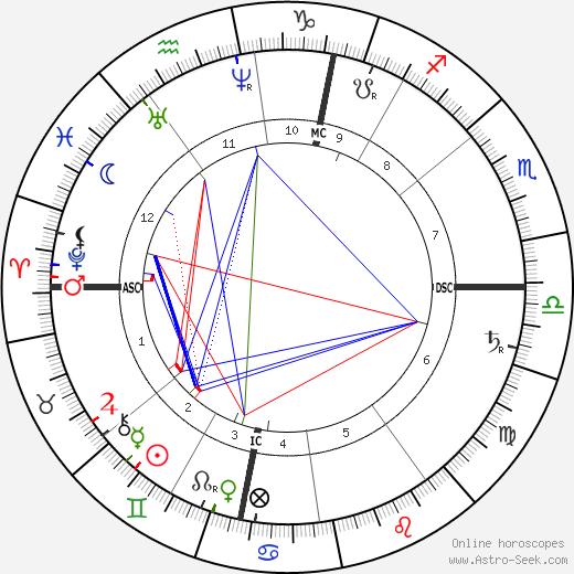 Ennanuel Hiel день рождения гороскоп, Ennanuel Hiel Натальная карта онлайн