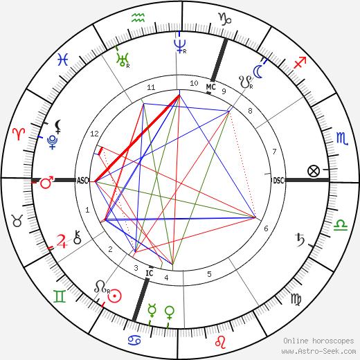 Frans J. de Cort tema natale, oroscopo, Frans J. de Cort oroscopi gratuiti, astrologia