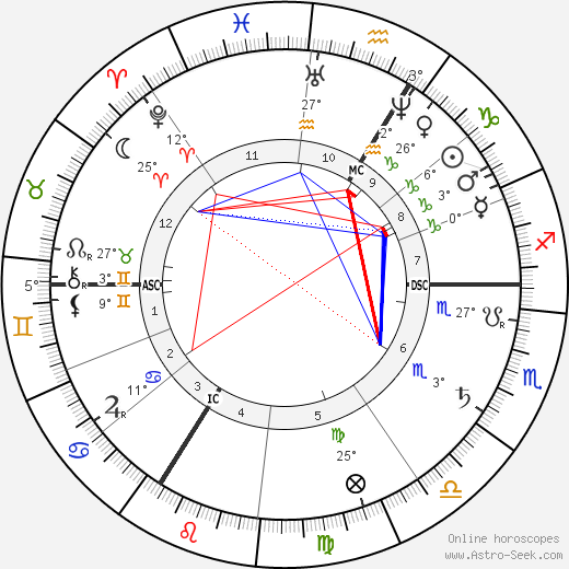 Theodor Eichberger birth chart, biography, wikipedia 2019, 2020