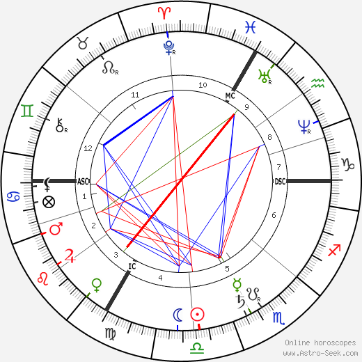 Marie-Nicolas Saulnier de la Pinelais birth chart, Marie-Nicolas Saulnier de la Pinelais astro natal horoscope, astrology