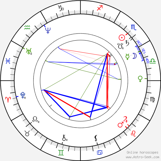 Charles Ranhofer день рождения гороскоп, Charles Ranhofer Натальная карта онлайн