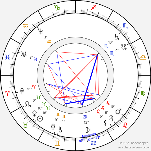 Adam Opel birth chart, biography, wikipedia 2019, 2020