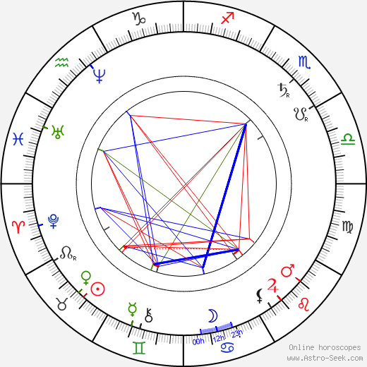 Adam Opel astro natal birth chart, Adam Opel horoscope, astrology