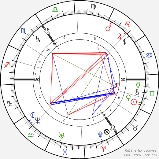 Georgina Weldon tema natale, oroscopo, Georgina Weldon oroscopi gratuiti, astrologia