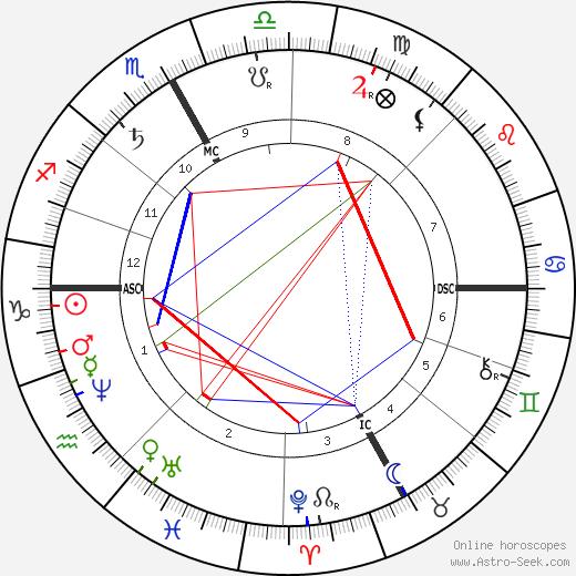 Мари Энмон Камиль Жордан Camille Jordan день рождения гороскоп, Camille Jordan Натальная карта онлайн