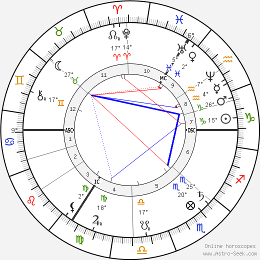 Max Bruch birth chart, biography, wikipedia 2019, 2020