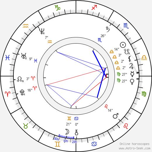 Jan Gebauer birth chart, biography, wikipedia 2019, 2020