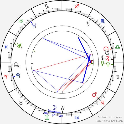 Jan Gebauer astro natal birth chart, Jan Gebauer horoscope, astrology