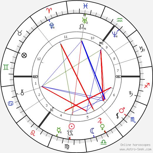 Maria Swanenbrug tema natale, oroscopo, Maria Swanenbrug oroscopi gratuiti, astrologia