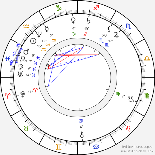 John Boyd Dunlop birth chart, biography, wikipedia 2019, 2020