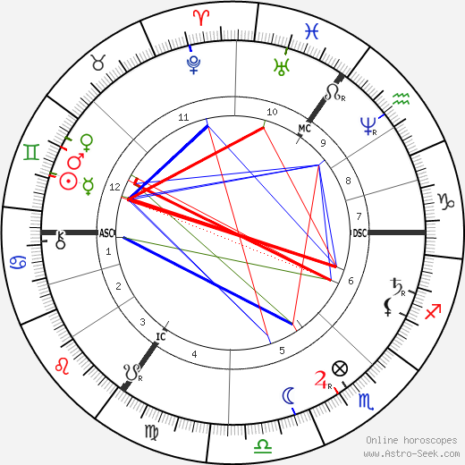 Henry Morton Stanley astro natal birth chart, Henry Morton Stanley horoscope, astrology