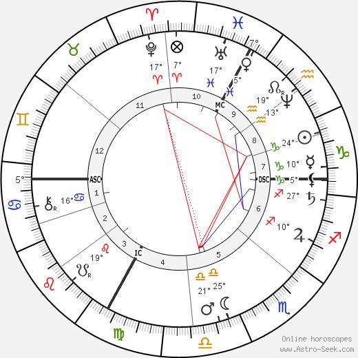 Berthe Morisot Биография в Википедии 2020, 2021