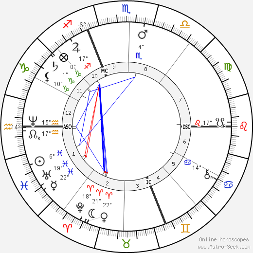 Auguste Renoir birth chart, biography, wikipedia 2020, 2021