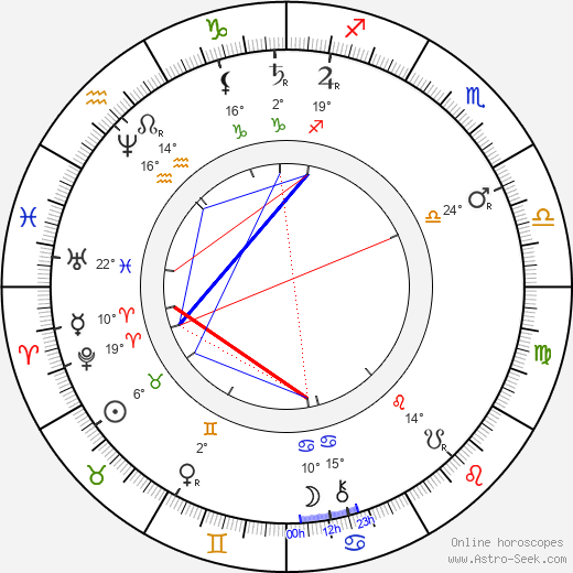 Julius Zeyer birth chart, biography, wikipedia 2019, 2020