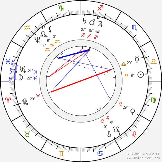 Gerard Adriaan Heineken birth chart, biography, wikipedia 2019, 2020