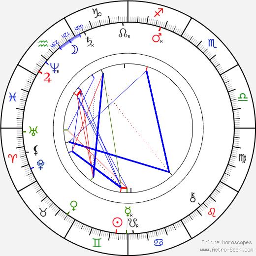 Эдвард Григ Edvard Grieg день рождения гороскоп, Edvard Grieg Натальная карта онлайн