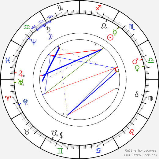 Mary Maurice astro natal birth chart, Mary Maurice horoscope, astrology