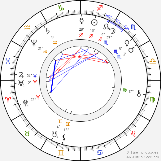 Émile Reynaud birth chart, biography, wikipedia 2017, 2018